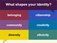 What shapes identity?