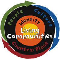 Living communities graphic