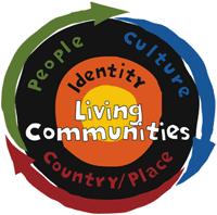 Living communities graphic